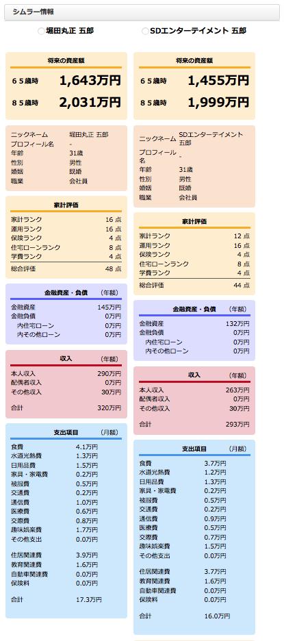 堀田丸正VSSDエンタ