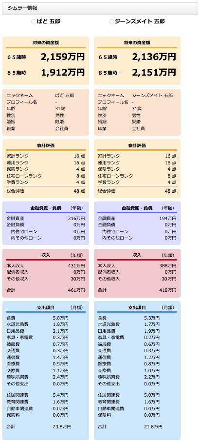 ぱどVSジーンズメイト
