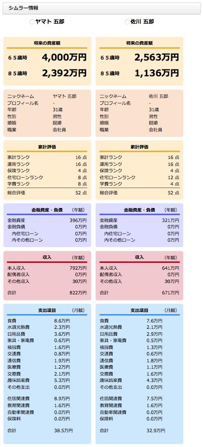 ヤマトVS佐川