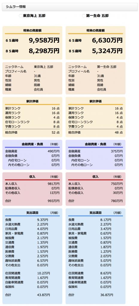東京海上VS第一生命